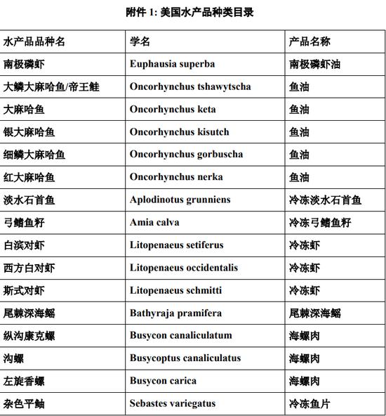 中美第一阶段经贸协议文本发布(附全文)